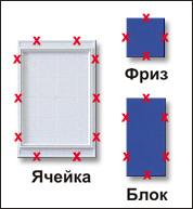 Крепление флага к стенду