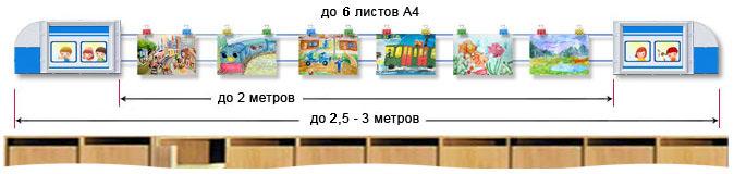 Оформление выставки детского рисунка