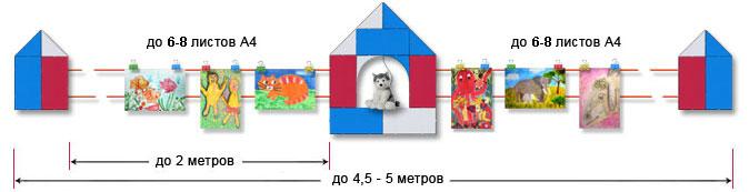Организация выставки детского рисунка и творчества в школах, детских садах