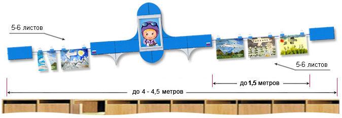 Галерея детского рисунка в школах, детских садах