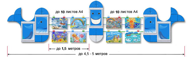 Плакаты и стенды для оформления выставки детского рисунка
