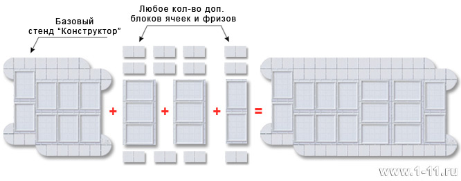 Увеличение базового стенда дополнительным блоком