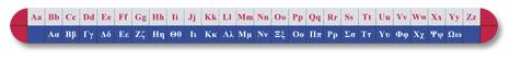 Латинский и греческий алфавит в кабинете физики