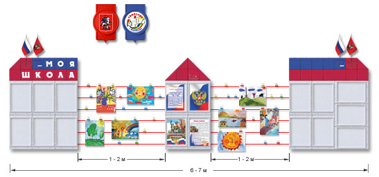 Стенды для оформления коридоров в начальной школе