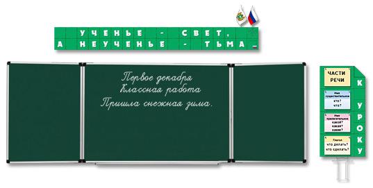 Оформление передней стены кабинета начальных классов