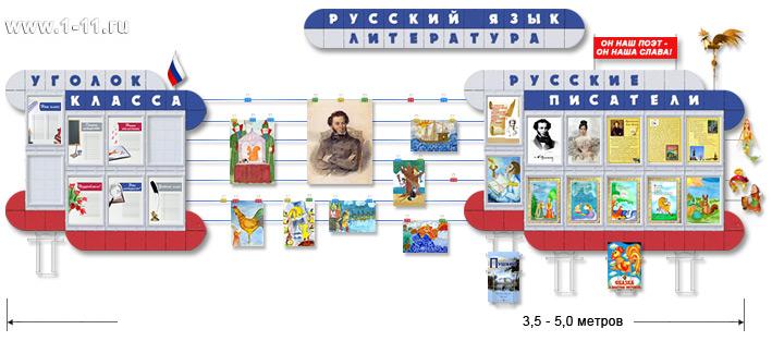 Оформление выставки в кабинете русского языка и литературы