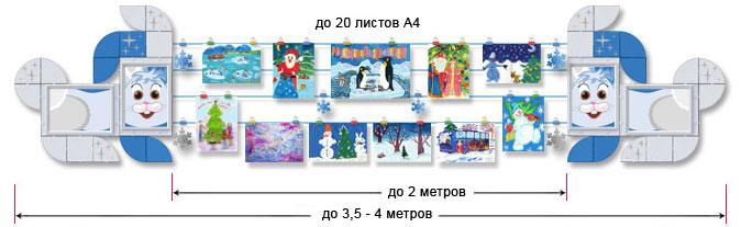 Стенды и плакаты для оформления выставки детского творчества