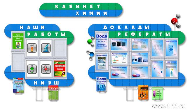 Стенды Научно-исследовательская работа школьников (НИРШ)