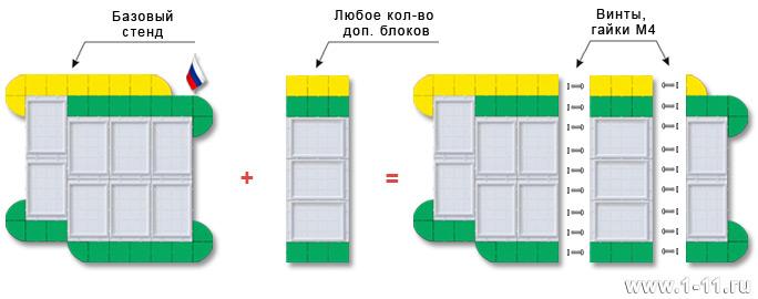Увеличение базового стенда дополнительным блоком (блоками)