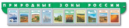 Стенд Природные зоны России для кабинета географии