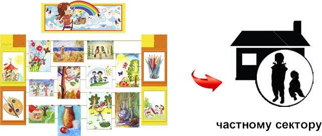 Галереи для домашних детских выставок