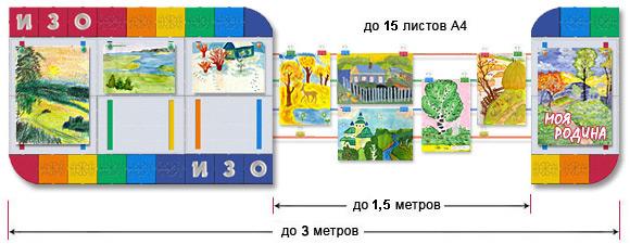 Оформление галереи рисунков в коридорах школы