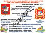 Московский столичный регион картинки, информация