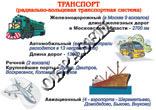 Плакат с картинками транспорт в Московской области