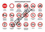Запрещающие дорожные знаки в картинках