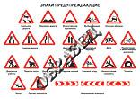 Предупреждающие дорожные знаки плакат